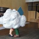 overzicht Wind & Wolken